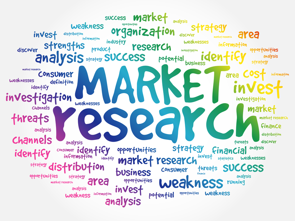 Market Research, Google